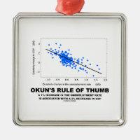 Okun's Rule Of Thumb (Linear Regression Economics) Square Metal Christmas Ornament