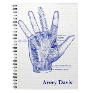 Old Anatomy Drawing Palm of the Hand Spiral Notebook