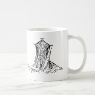 Old Anatomy Illustration Muscles Of The Neck Coffee Mug
