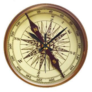 Old Compass Clocks