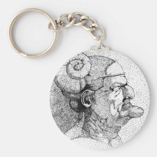 Old Hag Keychain