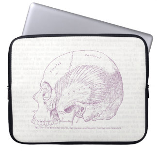 Old Medical Drawing Human Temporal Muscle Laptop Sleeve