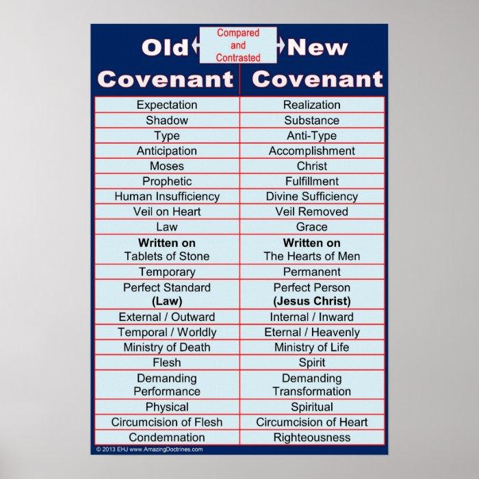 Covenant (biblical) - Wikipedia