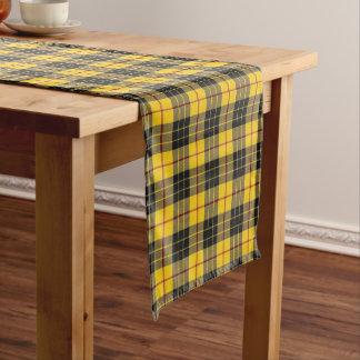 Old Scottish Clan MacLeod of Lewis Tartan Plaid Short Table Runner