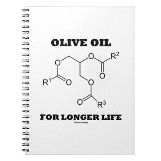 Olive Oil For Longer Life (Molecule) Notebook