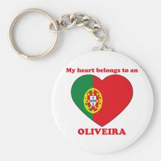 Oliveira Basic Round Button Keychain