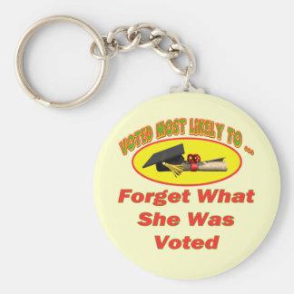 Olvide que la votaron llavero redondo tipo pin