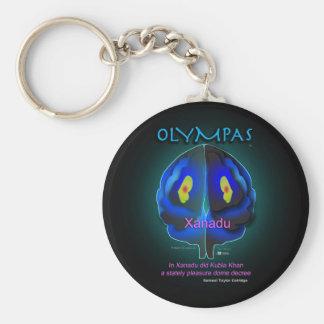 Olympas Pleasure Dome Keychain