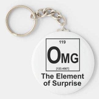 OMG la sorpresa del OS del elemento Llavero Redondo Tipo Pin