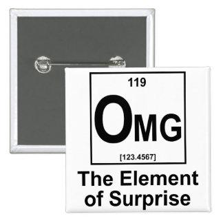 OMG la sorpresa del OS del elemento Pin Cuadrado