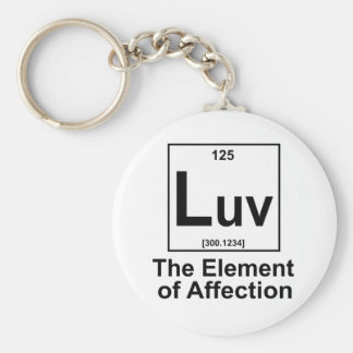 OMG The Element of Surprise Keychain