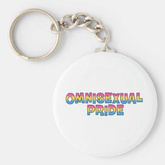 Omnisexual Pride Keychain