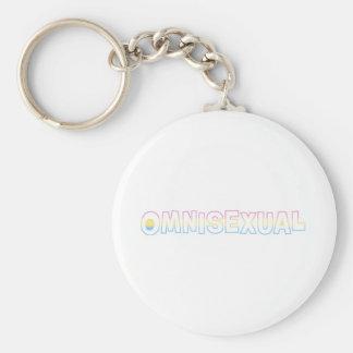 Omnisexual Pride Mug Keychain