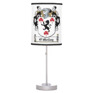 O'Molloy Family Crest Desk Lamps
