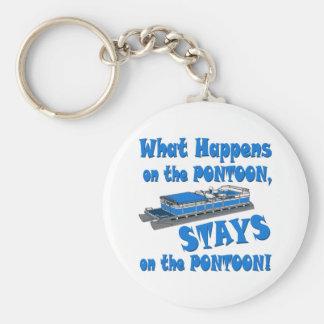 On the pontoon keychain