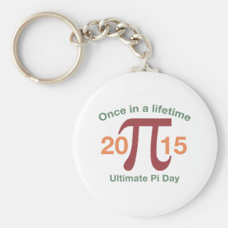 Once In A Lifetime Basic Round Button Keychain