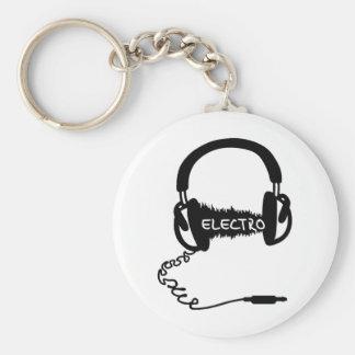 Onda audio electro Elektro MU de Kopfhörer de los  Llaveros