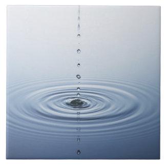 Ondulación en el agua tejas