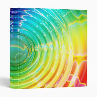 Ondulaciones del arco iris