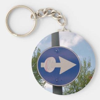 One euro one way keychain