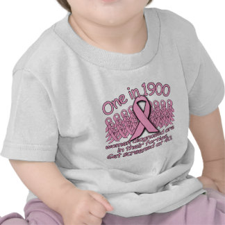 One in 1900 Women in their 40s Breast Cancer Tshirt