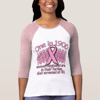 One in 1900 Women in their 40s Breast Cancer Shirts