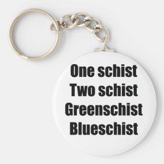 oneschistblack keychain