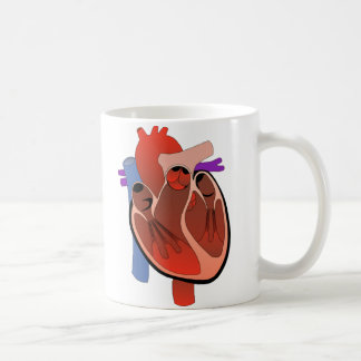 Open Hearted Coffee Mug