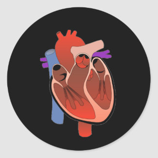 Open Hearted Stickers