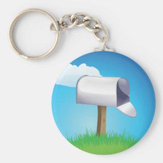 Open Mailbox Basic Round Button Keychain