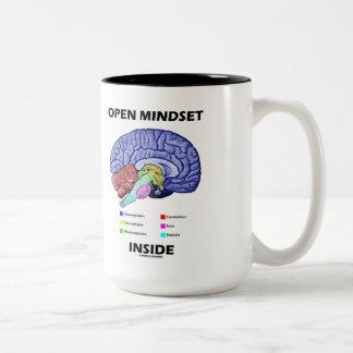 Open Mindset Inside (Anatomical Brain) Two-Tone Coffee Mug