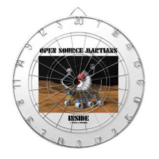 Open Source Martians Inside (Duke Rover) Dartboard