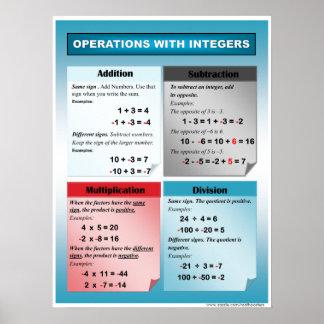 Operación con el poster firmado números enteros de