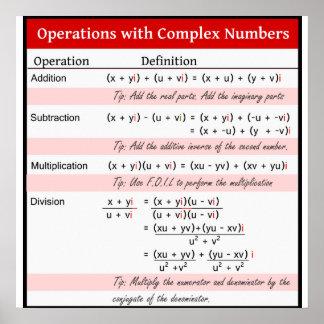 Operaciones con el poster de los números complejos