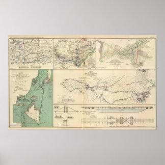 Operaciones del ejército de Potomac Poster