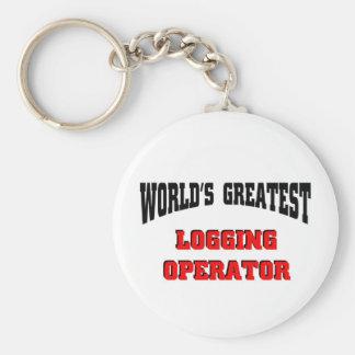 Operador de registración llavero