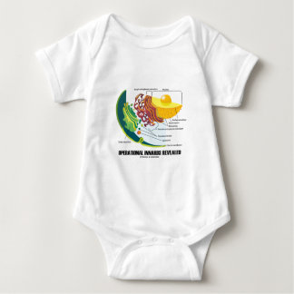 Operational Innards Revealed (Cell Biology) Baby Bodysuit