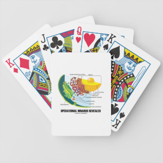 Operational Innards Revealed Endomembrane System Bicycle Playing Cards