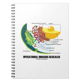 Operational Innards Revealed Endomembrane System Spiral Notebook