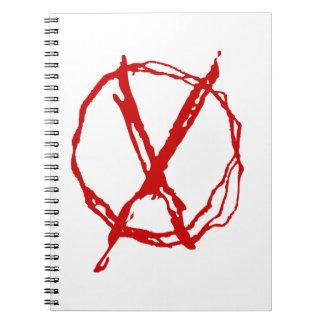 Operator Symbol Notebook