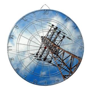 Opinión ascendente sobre líneas eléctricas