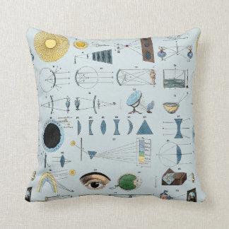 Optics Throw Pillow