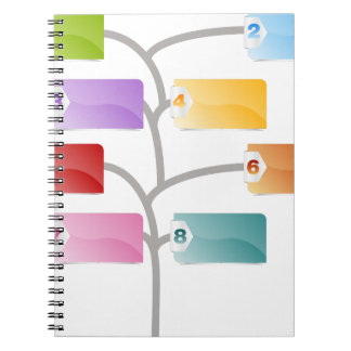 Option Tree Numbered Chart Notebook