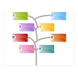 Option Tree Numbered Chart Postcard