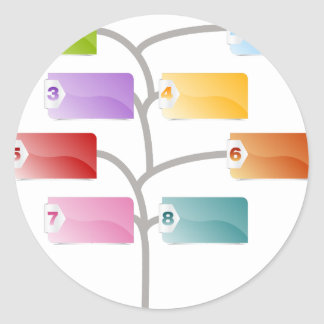 Option Tree Numbered Chart Classic Round Sticker