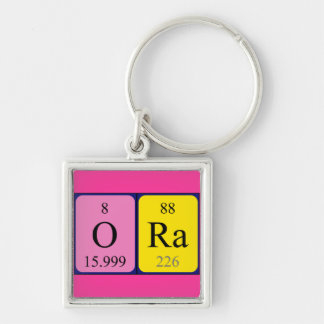 Ora periodic table name keyring