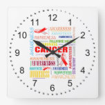 Oral Cancer Awareness Collage Clocks