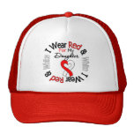 Oral Cancer Ribbon Support Daughter Mesh Hats