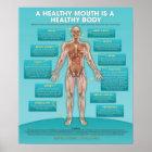 Oral Hygiene Dental Poster