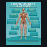"Oral Hygiene Dental Poster<br><div class=""desc"">Exclusively offered by Kara RDH, this 20 by 24 inch poster describes how a healthy mouth leads to a healthy body. Goes great in dental offices to help patients understand the importance of oral health and why keeping their mouth healthy is the first step towards keeping the rest of their...</div>"